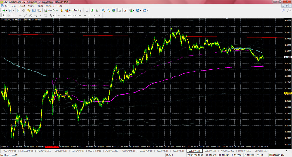 Mt4 buy and sell zones
