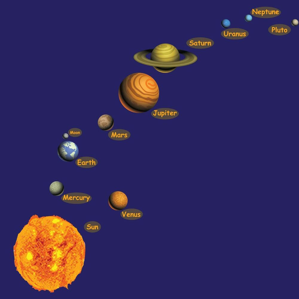Full Colour Solar System Wall Stickers   Stars Sun And Planets Graphics  Decals Part 97