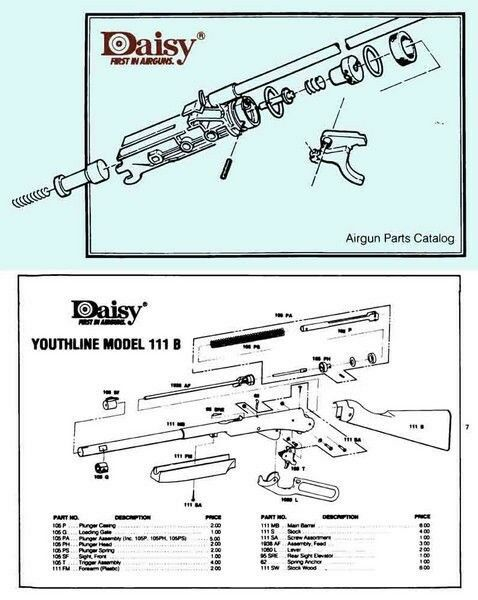 Daisy model 1894 repair Manual