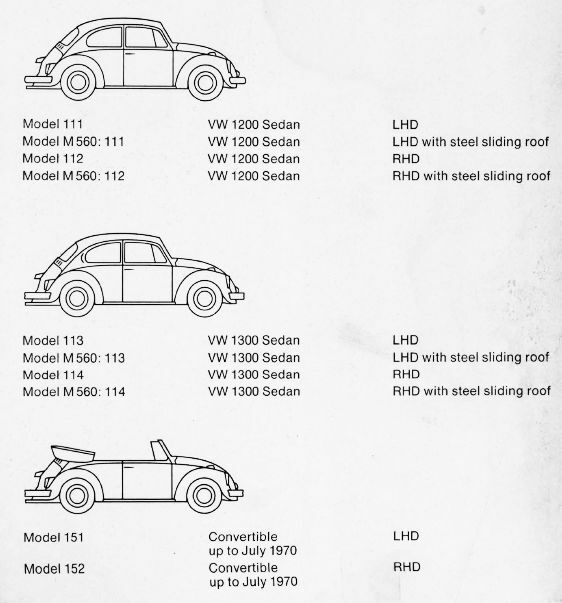 Classic Vw Beetle Engine Upgrades: Volkswagen Beetle Classic Parts Manual 1950's