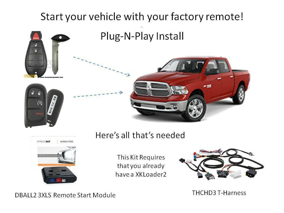 plug n play remote start for 2013 2017 dodge ram db3. Black Bedroom Furniture Sets. Home Design Ideas
