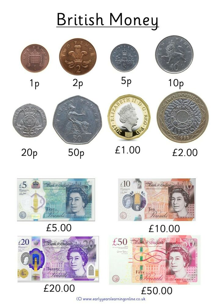 british money quick view a4 poster full colour ebay. Black Bedroom Furniture Sets. Home Design Ideas