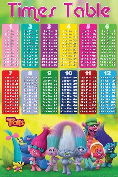 trolls times table poster 61x91cm new learn maths multiplication learning ebay. Black Bedroom Furniture Sets. Home Design Ideas