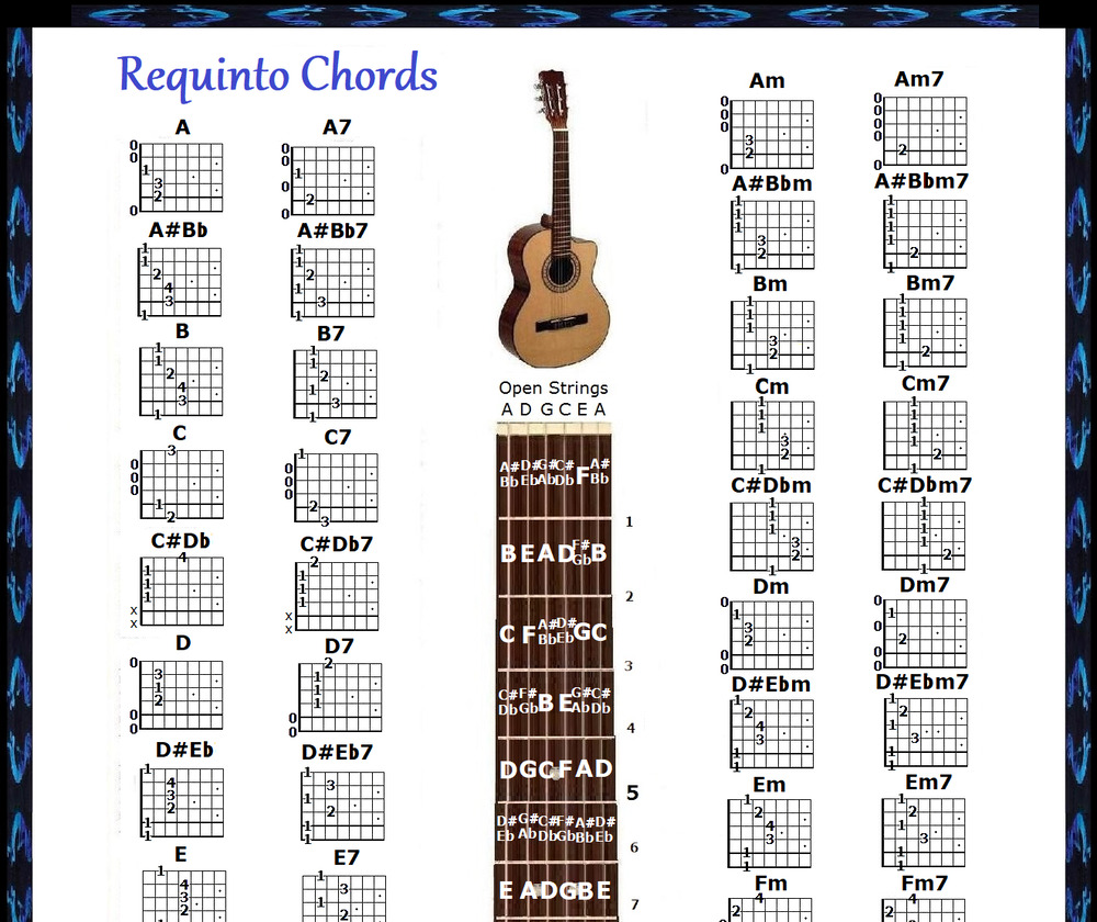 how to write a chord chart