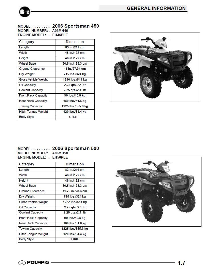 2004 polaris sportsman 400 parts  parts  wiring diagram images