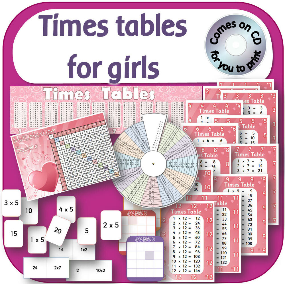 TIMES TABLES pdf Maths resources 4 girls Posters Wheel ...