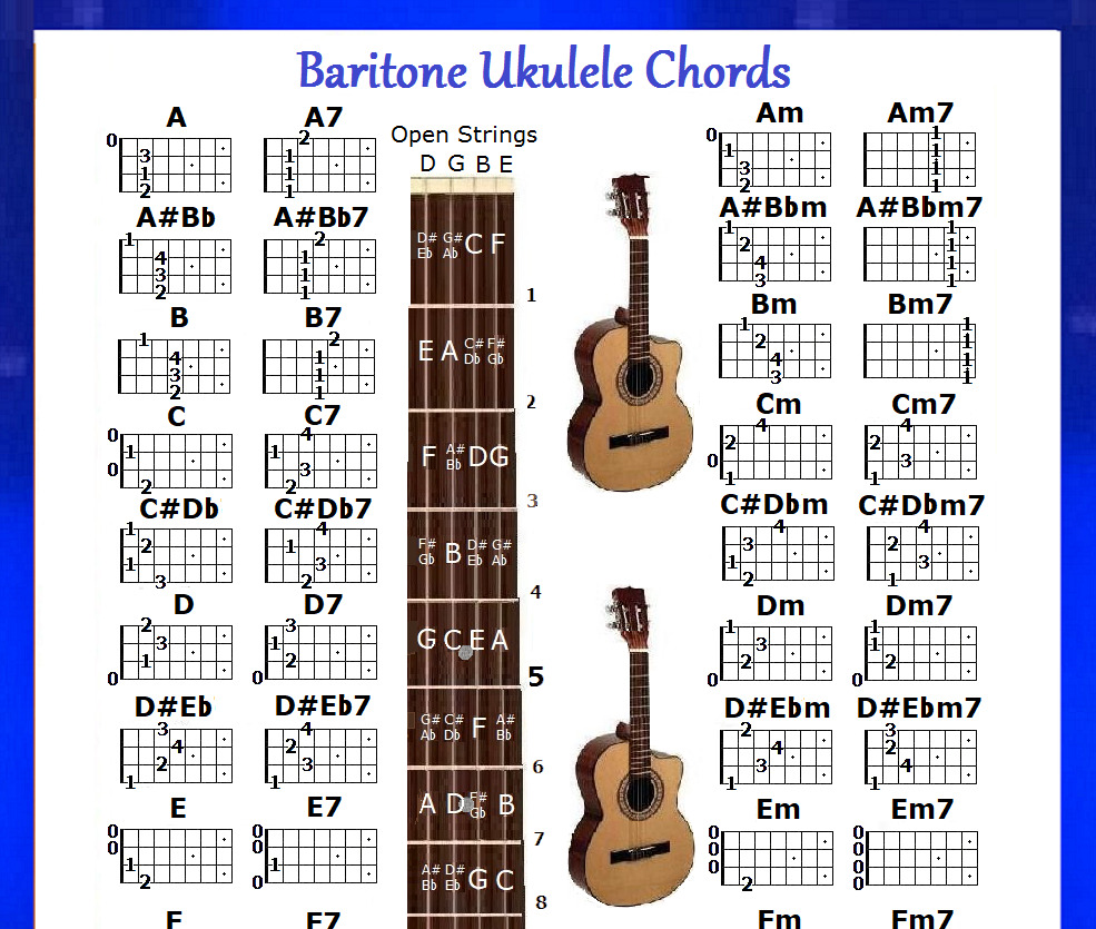 Baritone Ukulele Chords Chart Dgbe Uke Small Ebay Together With How To String A Diagram On Note
