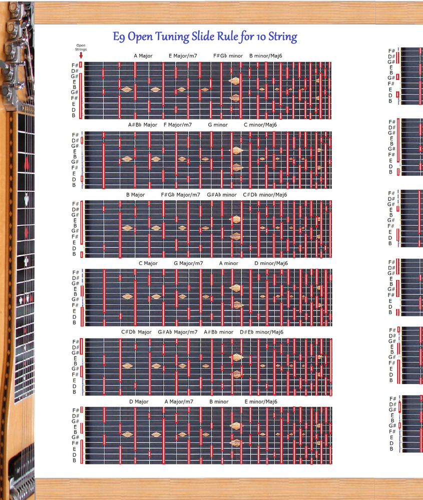 E9th Tuning Slide Rule Poster For 10 String Steel Guitar Lap Pedal