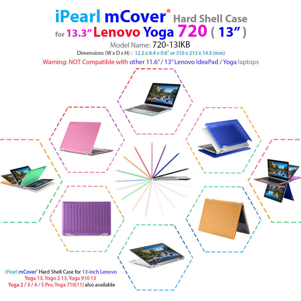 NEW mCover® Hard Case for NEW 13.3