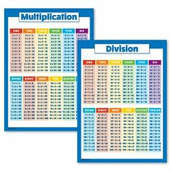 2 Pack - Multiplication Tables and Division Poster Set - Math Classroom Chart...