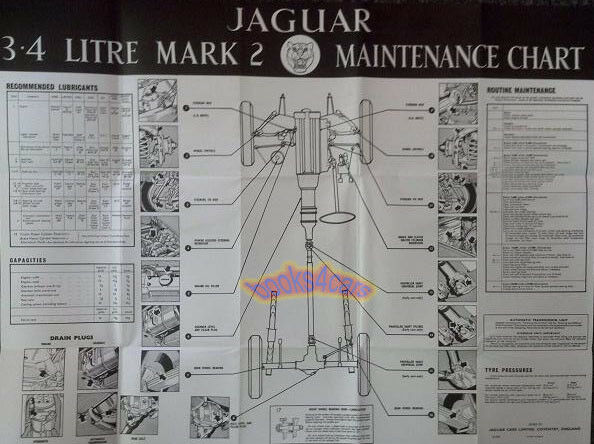 Jaguar Mkii Mk2 Mark 2 Mk Ii Shop Service Info Maintenance Diagram Wall Chart