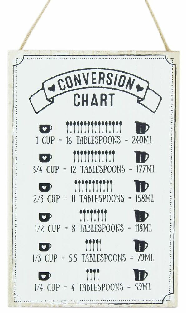 Wooden Plaque Conversion Chart Table Measure Millimetres Tablespoons