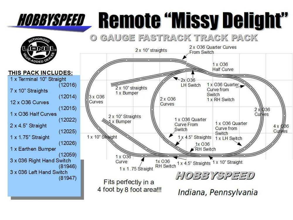 Details about LIONEL FASTRACK REMOTE MISSY DELIGHT TRACK LAYOUT train 4X8'  O GAUGE side bumper