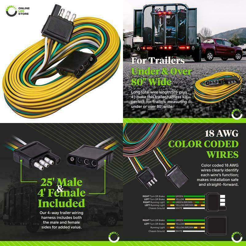 Wishbone Wire Harness | Wiring Diagram on trailer turn signal colors, 4 flat trailer colors, 4-way round trailer lights colors,