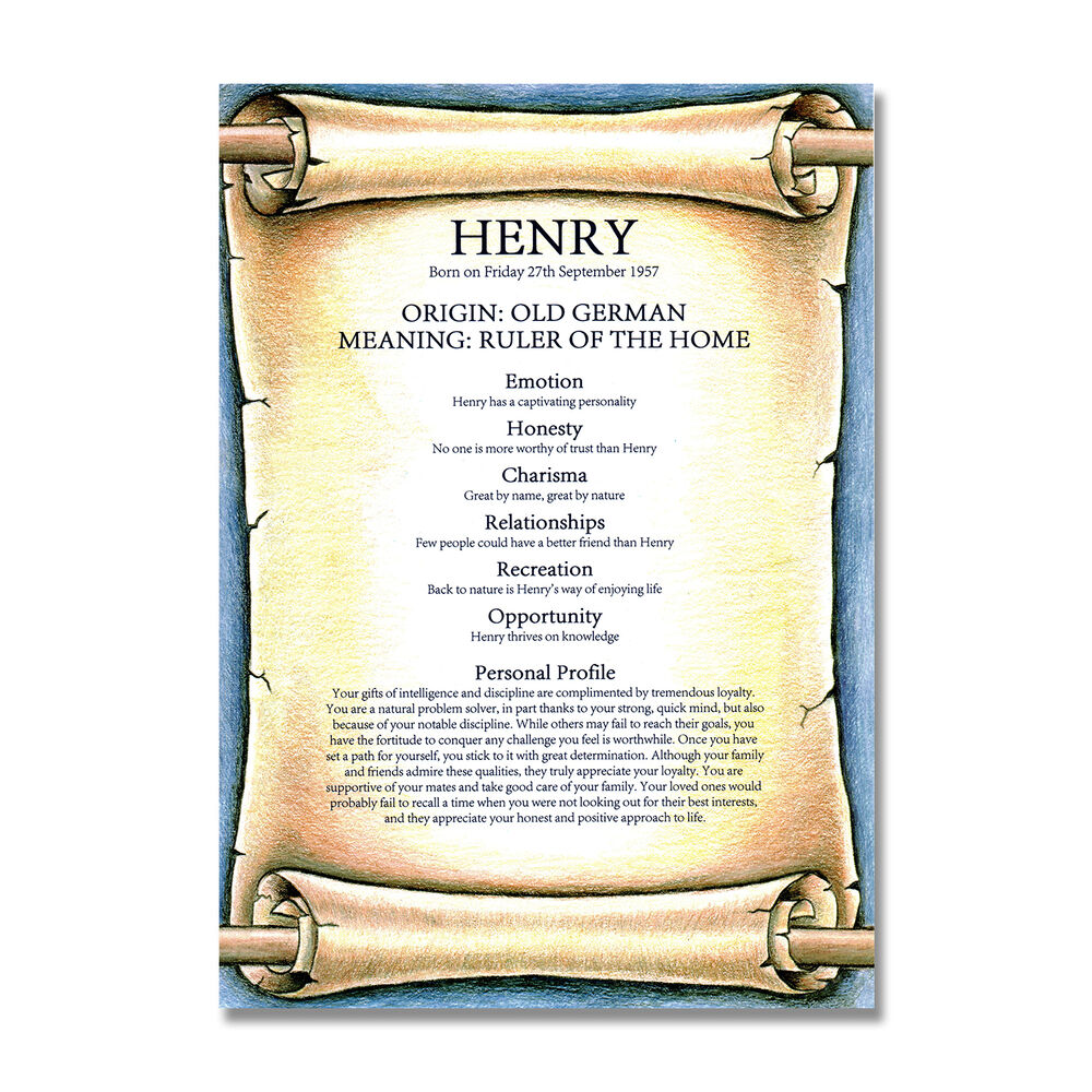 NAME MEANING CERTIFICATE Birthday Gift 18th 21st 40th 50th