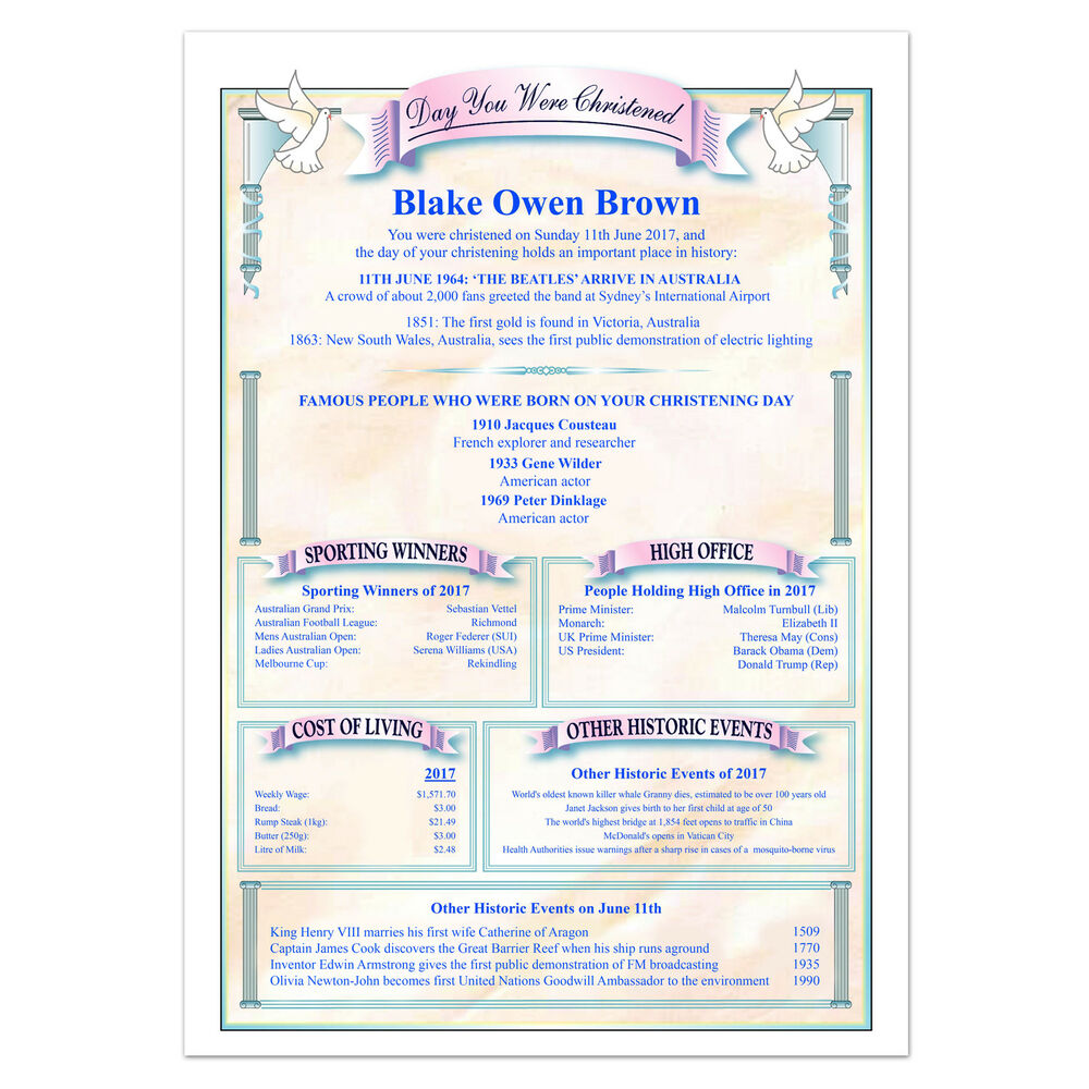 godparent certificate template - godfather certificate christening or naming day gift for