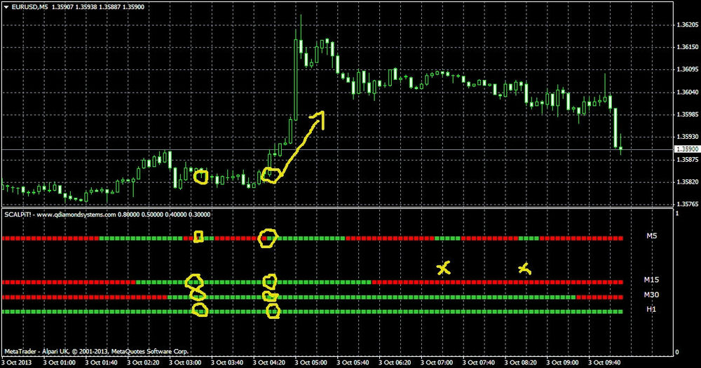 Great forex trading strategy