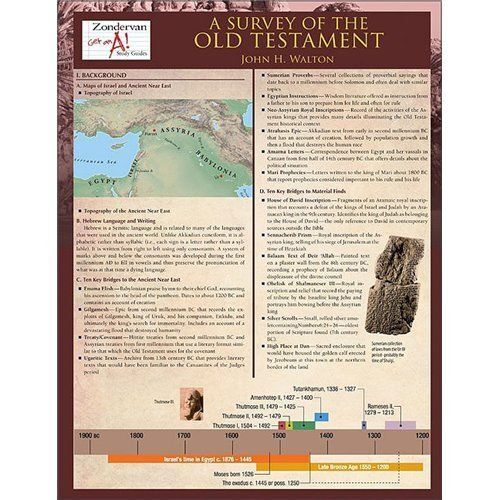 old testament survey ii study guide Moody distance learning / survey of the old testament 1 1 contents  description 03  survey of the old testament ii: job—malachi • survey of the  new  the study guide • the study guide contains all of the lessons and exams  for this.