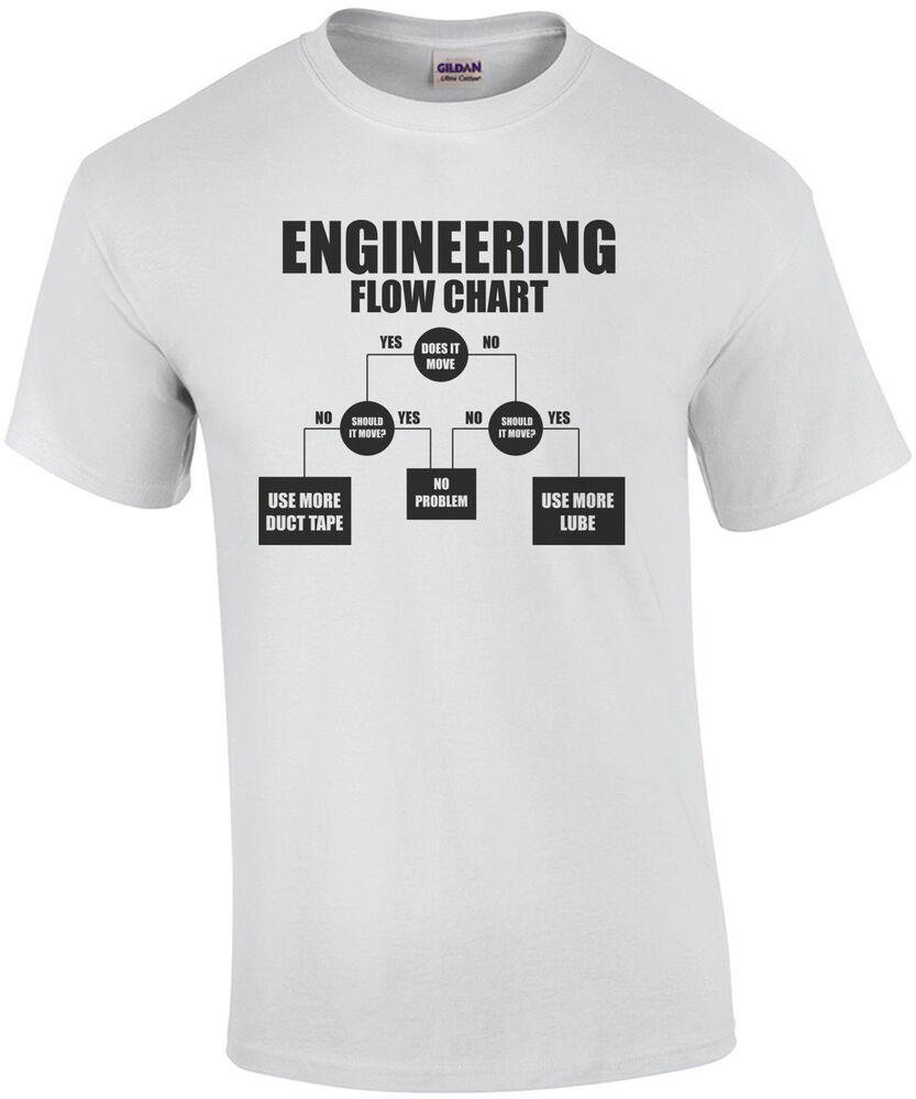 Funny Engineering Flowchart: Engineering Flow Chart - Funny Engineering T-Shirt