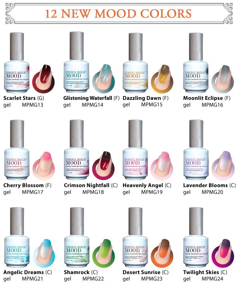 LeChat Perfect Match Mood Color Changing Gel Polish 12