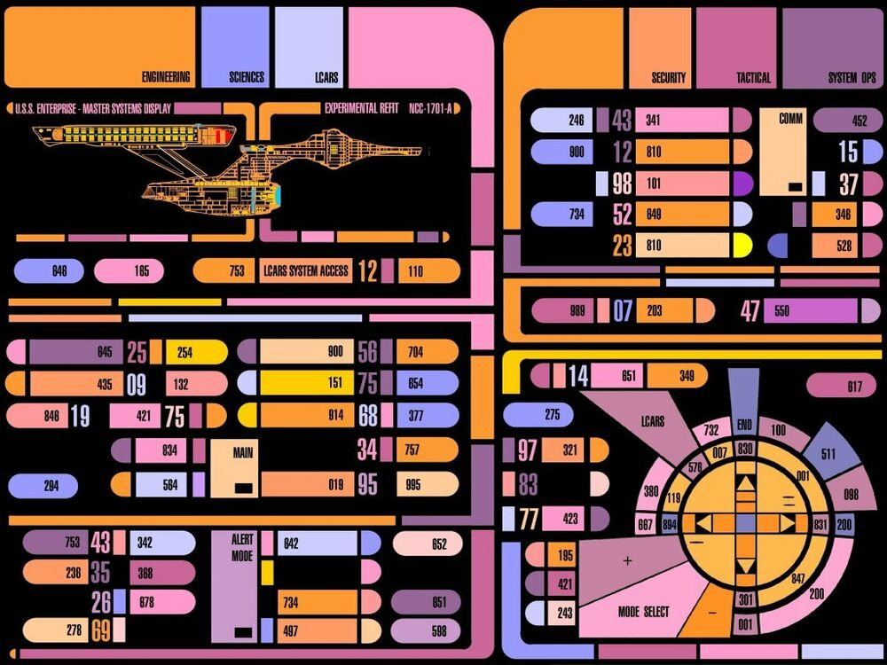 A4 Poster Star Trek The New Generation Control Panel
