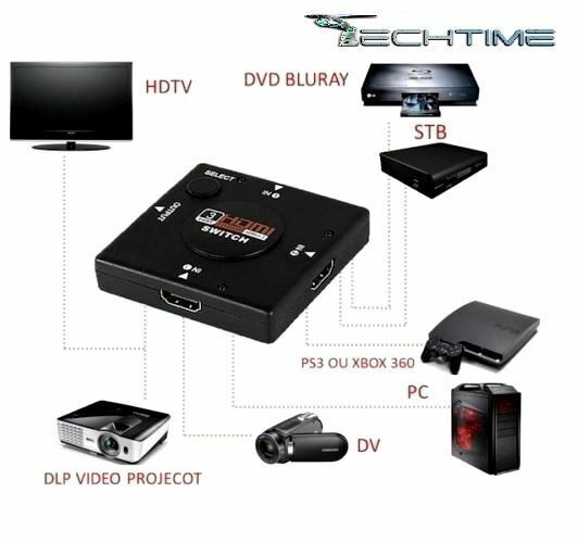 SWITCH HDMI 1080p 3 PORTE FULL HD TV PRESA MULTIPLA HUB ADATTATORE SDOPPIATORE