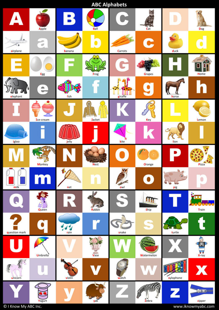 L At Abc Microsoft Com: ABC Alphabet Chart : The Alphabet Poster For Learning