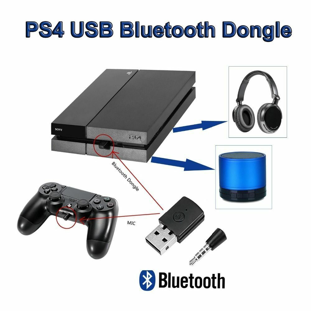 new wireless mini bluetooth dongle usb adapter for ps4 any. Black Bedroom Furniture Sets. Home Design Ideas