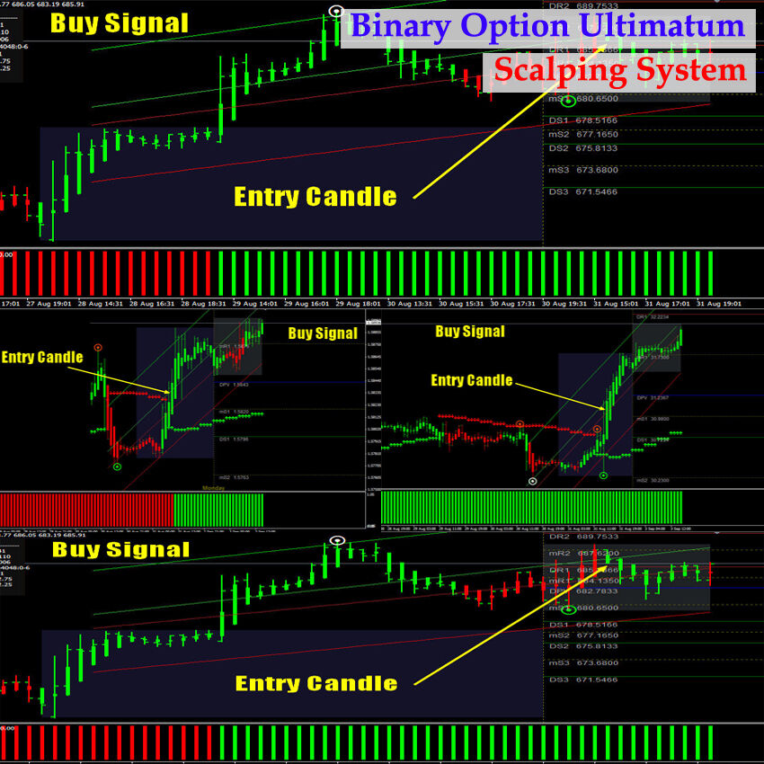 Trade binary options with mt4