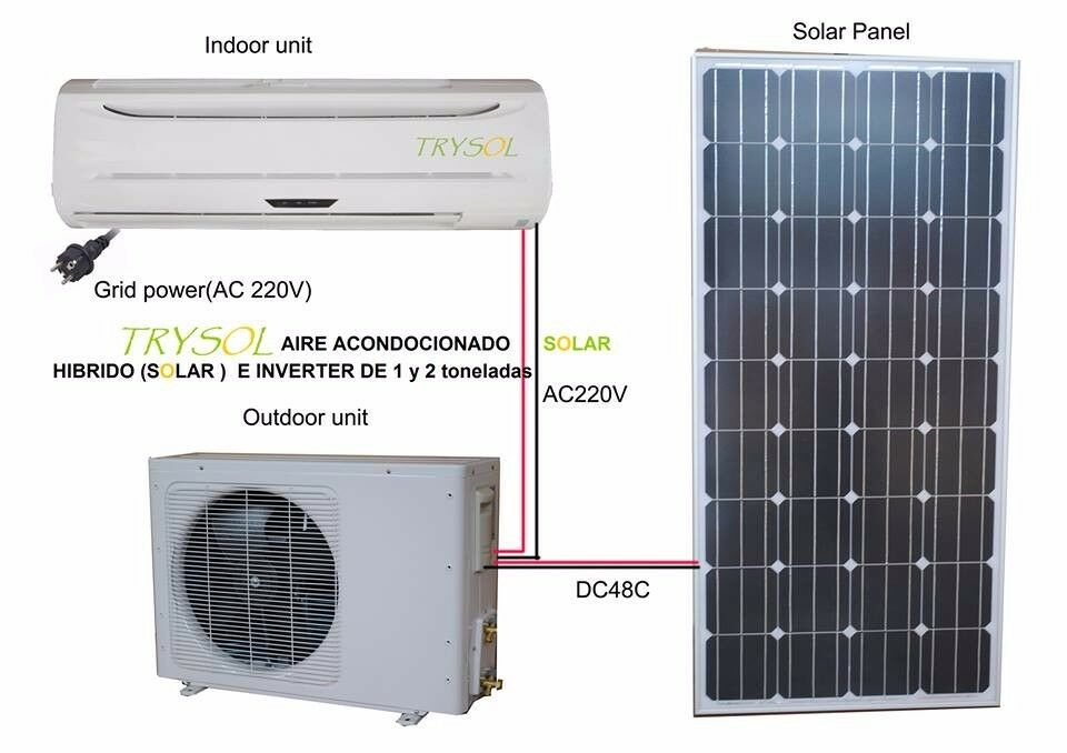 Almost Solar 100 Air Conditioner Trysol Brand 12 000 Btu