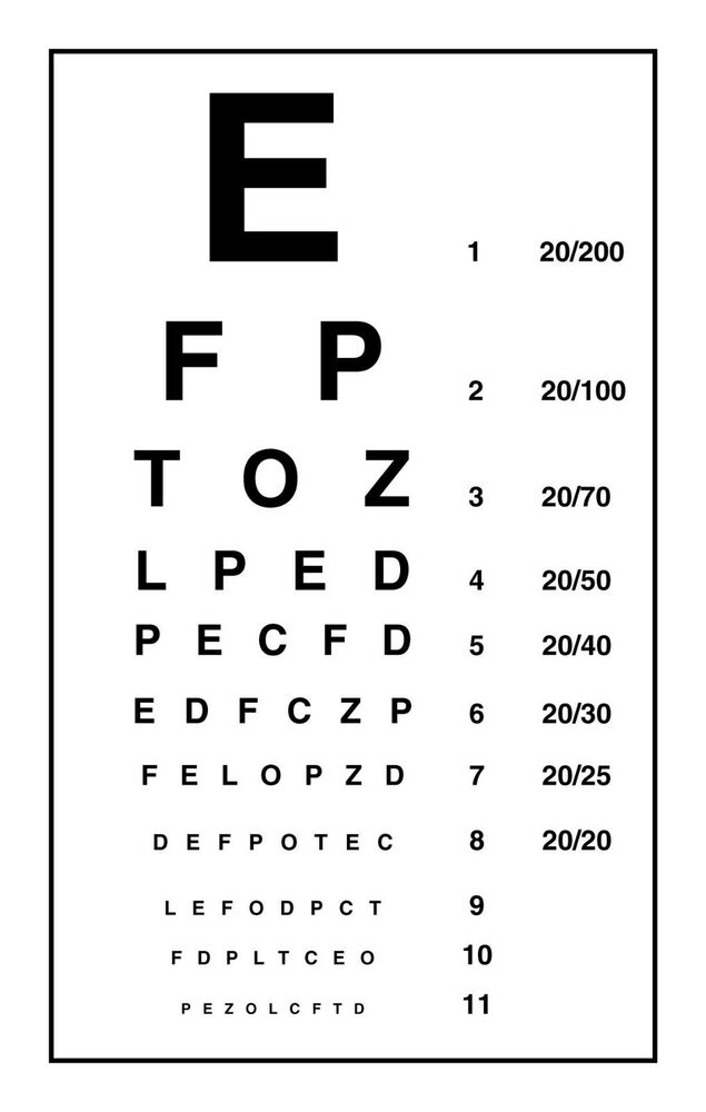 Exhilarating image with printable eye charts