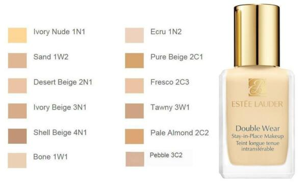 Estee Lauder Double Wear Stay-in-Place Makeup~Choose Your Shade~1.0 Oz/30 ml NIB