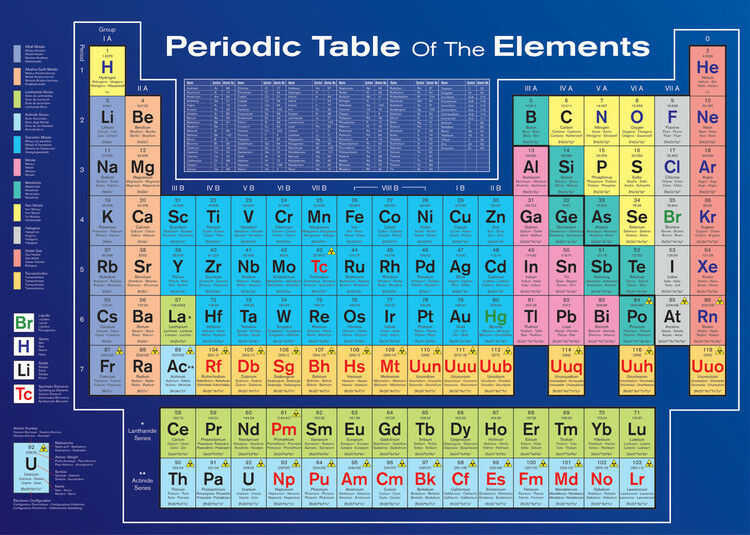 Periodic table of elements poster 61x91cm classic for 1 20 elements in periodic table