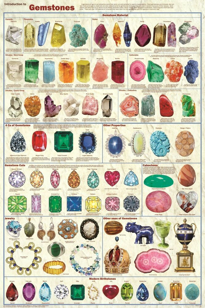 Large Prcious Gems And Stones For Home Decor