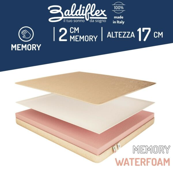 Materasso 80 x 190 Singolo Easy Memory - 100% Made in Italy by Baldiflex