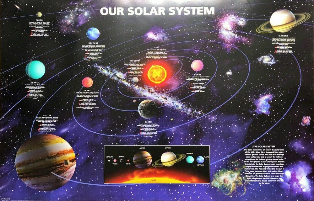 free solar system chart - photo #15