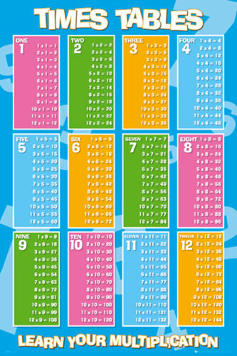 Laminated times tables poster 61x91cm mathematics for Multiplication table of 99