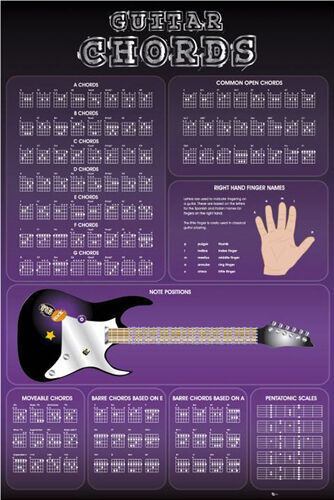 LAMINATED) GUITAR CHORD CHART POSTER (61x91cm) MUSIC EDUCATION ...