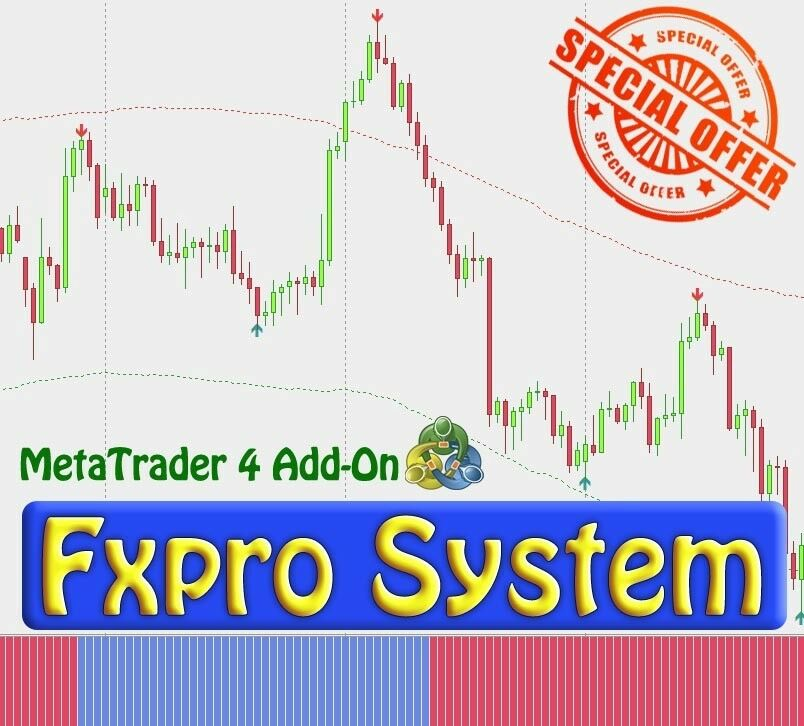 Forex is high profitable business