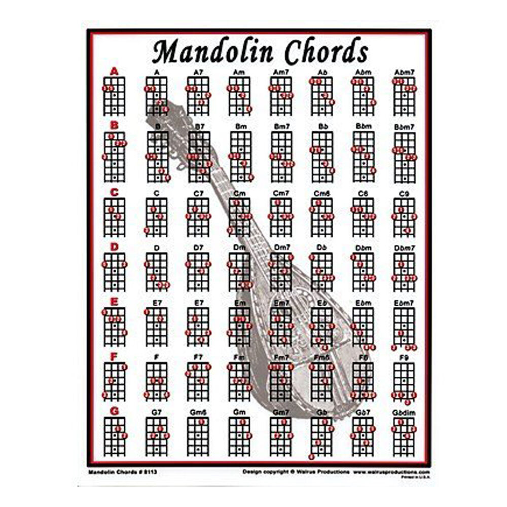 It is an image of Remarkable Printable Mandolin Chord Chart