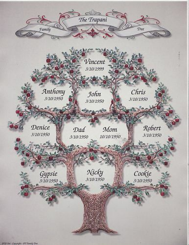 Family tree print personalized name gift custom ebay for Family tree gifts personalized