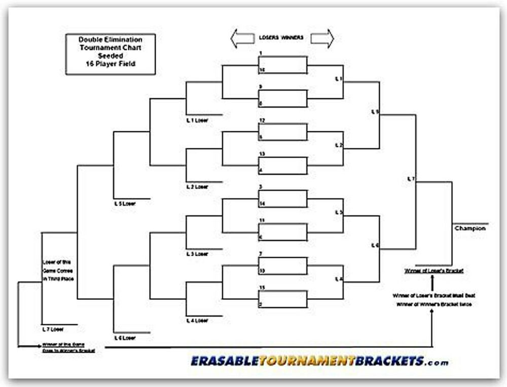 22x34 16 player double elimination tournament bracket for Game brackets templates