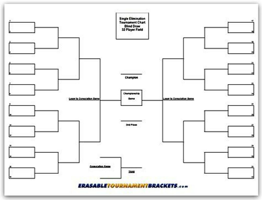 Single-elimination tournament