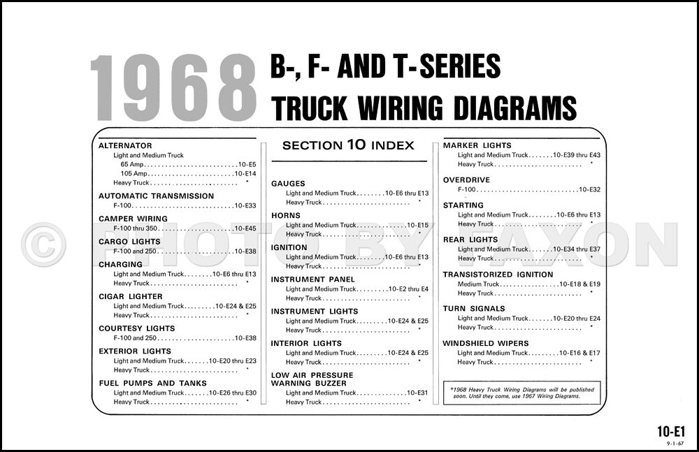1968 ford pickup and truck wiring diagram f100 f250 f350. Black Bedroom Furniture Sets. Home Design Ideas
