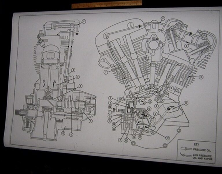 harley davidson shovelhead engine oil map blueprint. Black Bedroom Furniture Sets. Home Design Ideas