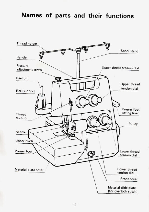 brother serger 523 524 service manual   pdf format   bonus instruction manual