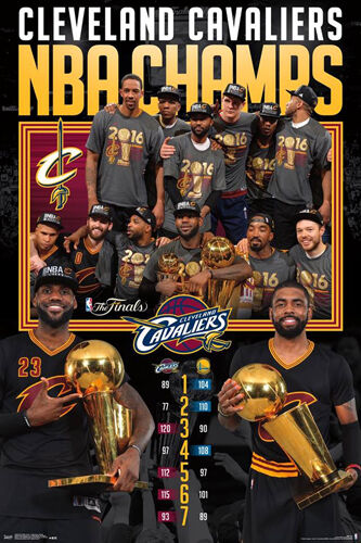 Cleveland Cavaliers 2016 NBA Championship CELEBRATION ...