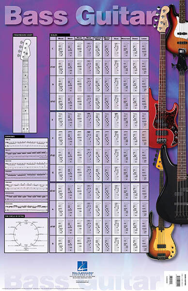 Bass Guitar Poster Music Scales Exercises Fretboard Chart
