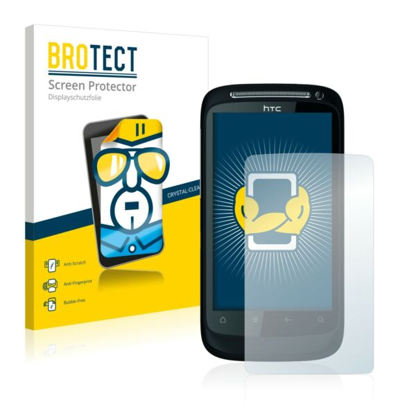 Allemagne2x Screen  for HTC Desire A8181 Protection Film Crystal-Clear Screen