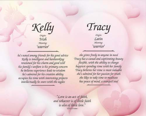 Personalized double name meaning for couple husband wife for Decor meaning